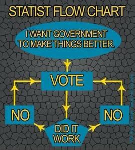 statistflowchart